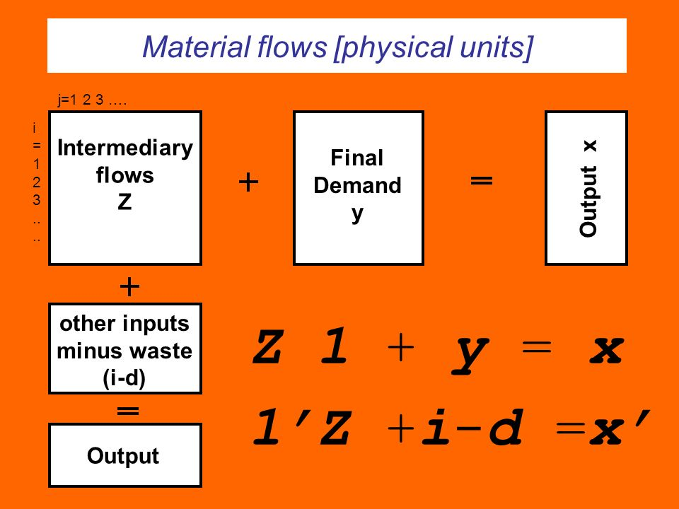 Material flows [physical units]